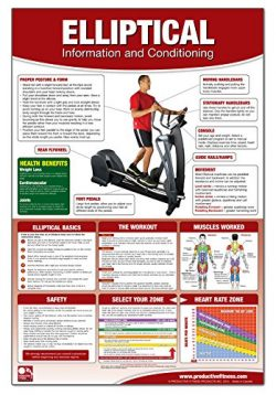 Elliptical Machine Chart/Poster: Elliptical Machine, Cardio workout, Fitness Equipment poster, C ...