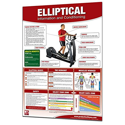Productive Fitness Poster Series Elliptical Machine Conditioning Chart