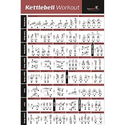 Kettlebell Workout Exercise Poster Laminated – Home Gym Weight Lifting Routine – HII ...