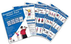 Dumbbell Training Poster Pack: Dumbbell Workout Routines – Dumbbell Exercises Poster ̵ ...
