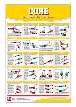 Bodyweight Training Poster/Chart Core: Body Weight Training – No Equipment Workout – ...