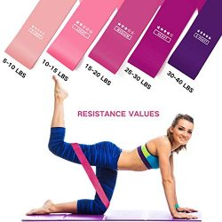 ALLACE Resistance Loop Bands Set of 5 Fitness Bands Perfect for Legs and Butt Yoga Cross fit Str ...