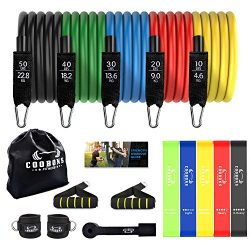 COOBONS Resistance Bands Set – Exercise Bands Includes 5 Stackable Workout Bands with Door ...